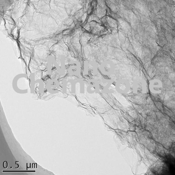 Pristine Graphene dispersion and paste