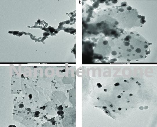 Clay Nanopowder Water Dispersion