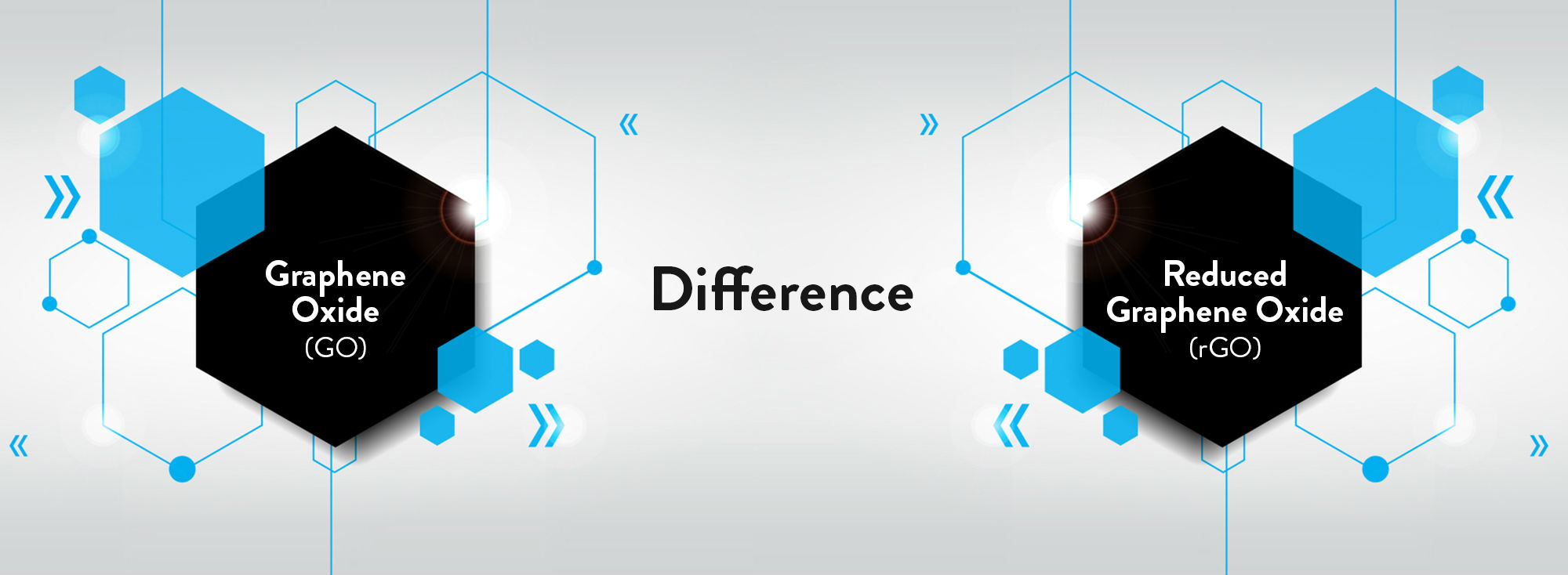 What Is the Difference Between Graphene Oxide (GO) And Reduced Graphene Oxide (rGO)? 1